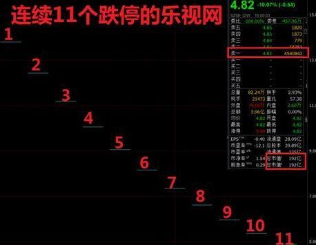 """贾跃亭""""坑银行""""最新进展:员工持股计划被终止 2200万股无人补仓!"""