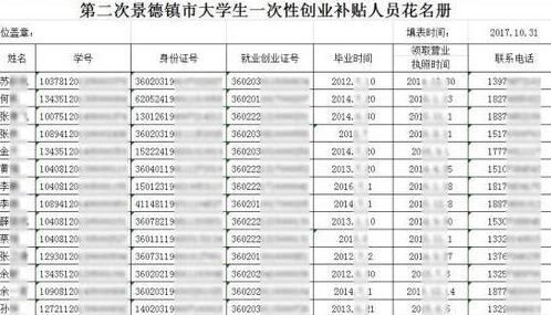 江西景德镇和宜春政府网站泄隐私:含完整身份证号