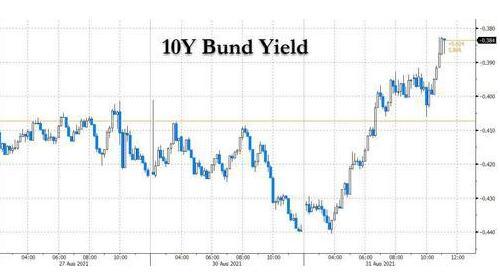 美联储之后,欧央行鹰派高官呼声渐涨:明年3月应缩减QE!