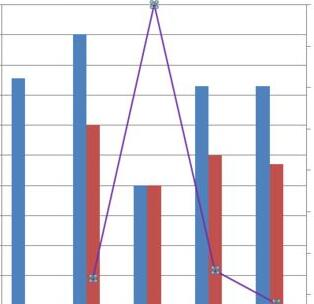 巴西今年8月服务业环比增长1.2% 创7年来新高