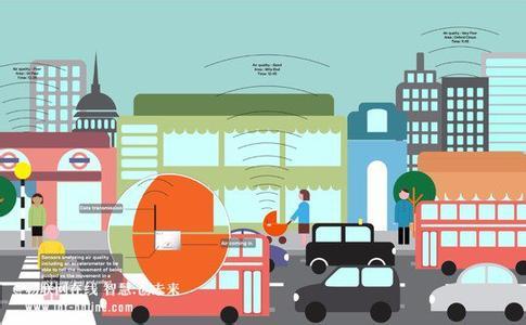 中国城市可持续发展报告:人类发展指数广州居首位