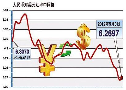 中国2017年12月份银行卡消费信心指数同比上升环比小幅下降