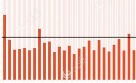 统计局:服务业成国民经济第一大产业 占GDP比重为51.6%