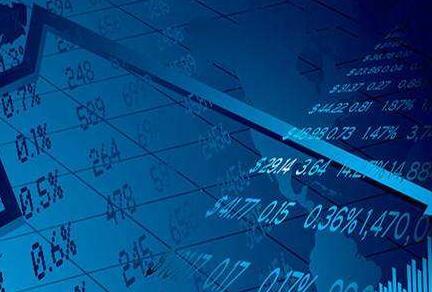 四大风暴笼罩下的全球股市