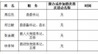 福州连江长乐将干部婚丧活动上网:从书记到正副科