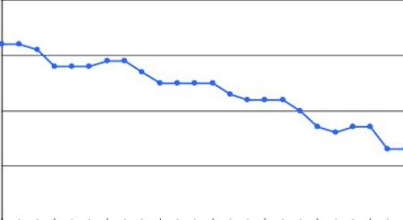 日本失业率仅为2%创新低 评论:难掩背后就业泡沫
