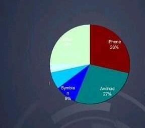新浪微博第三季度营收3.2亿美元 月活跃用户增至3.76亿