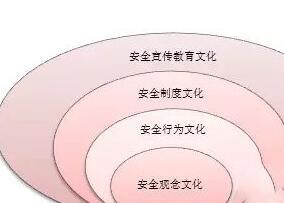 谈文化强省建设路径