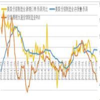 """徐永:中美央行""""鹰派""""确认全球宽松周期"""